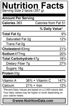 Baja Fish Tacos Nutrition Data
